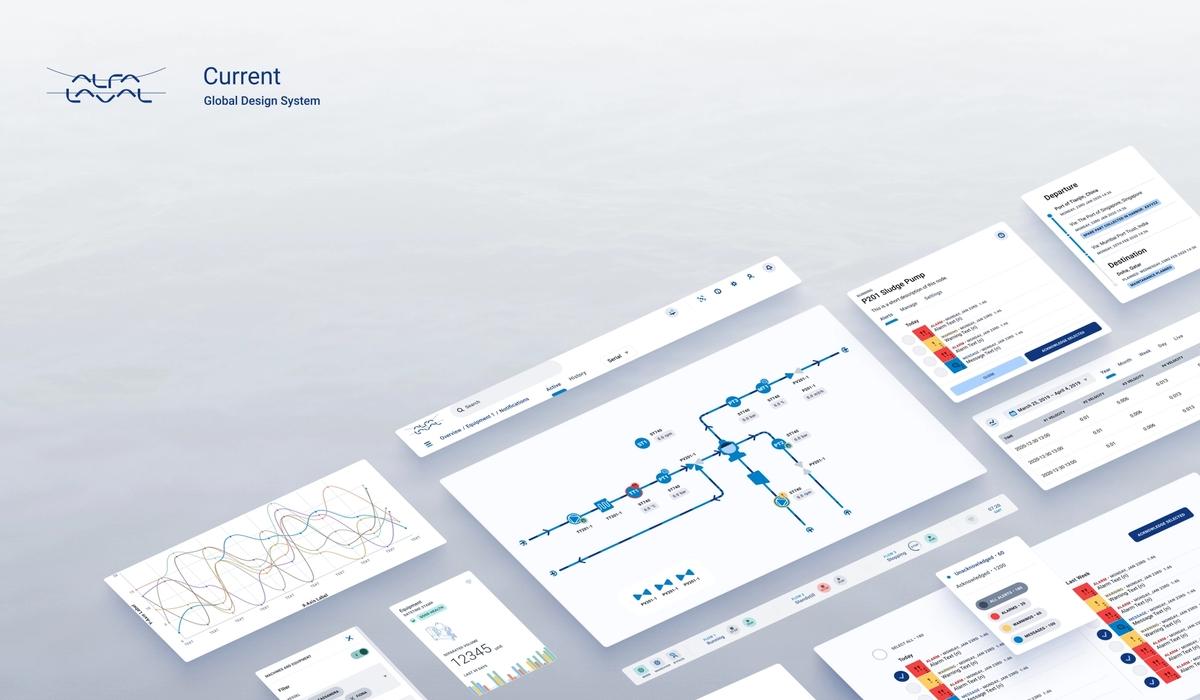 Alfa Laval – a global giant on a digital transformation journey