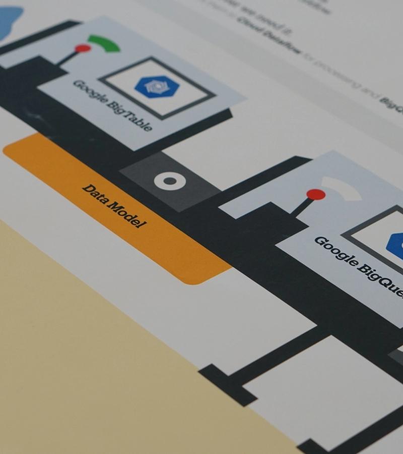 Designing for data journeys