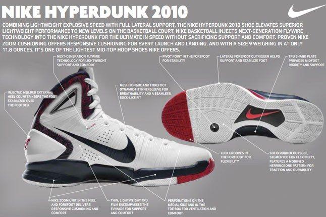 Wbf Nike Hyperdunk2010 6 2
