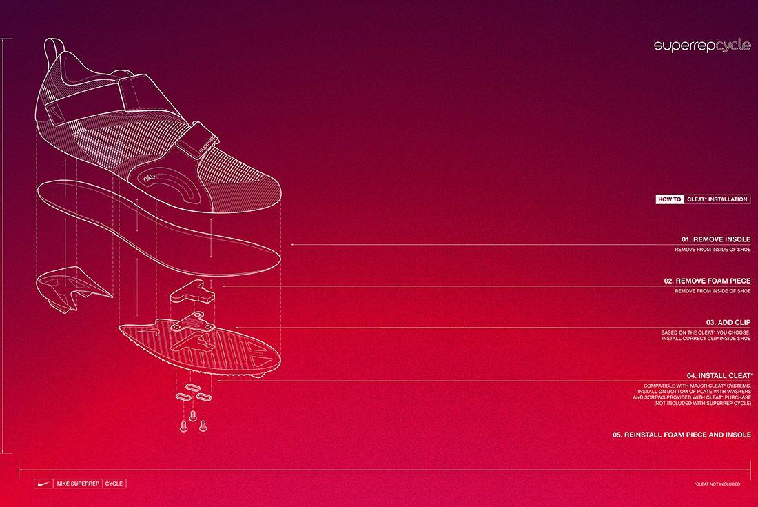 Nike SuperRep Cycle Diagram