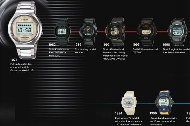 G Shock Us Catalogue 7 1