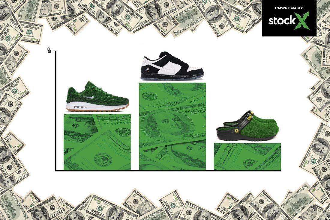 Stockx Resale Round Up Graph