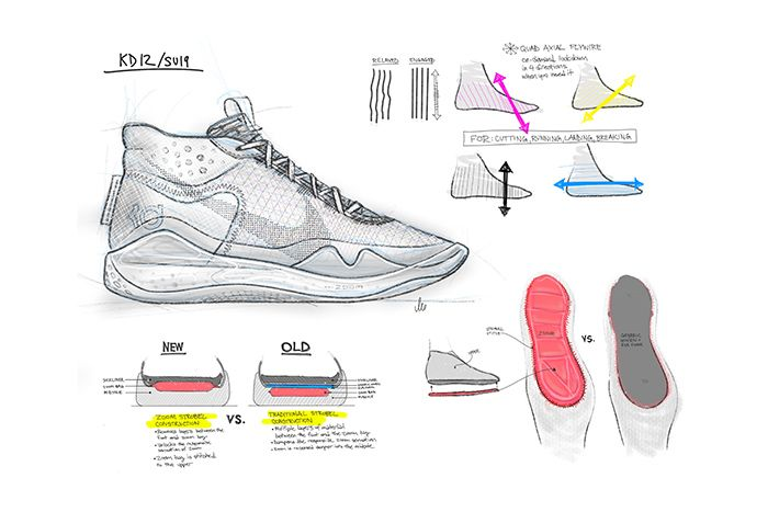 Nike Kd12 The Day One Black White Release Date Sketch Breakdown