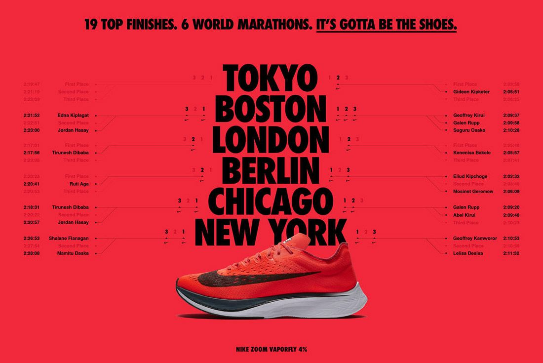 Nike Zoom Vaporfly Fastest Running Shoe 1