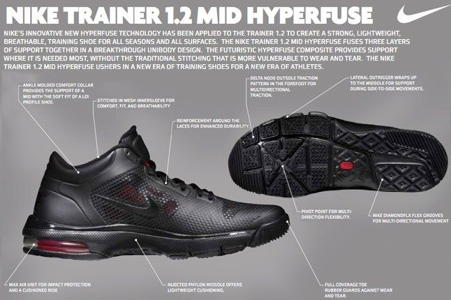 Wbf Nike Trainer 1 2 Mid Hyperfuse 6 1