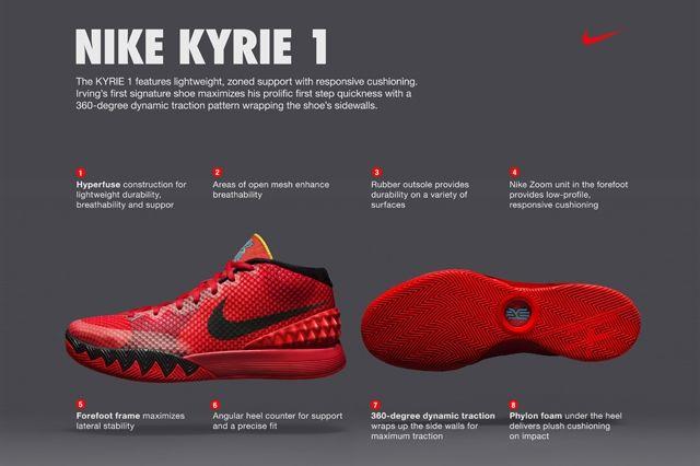 Nike Introduces The Kyrie 1 9