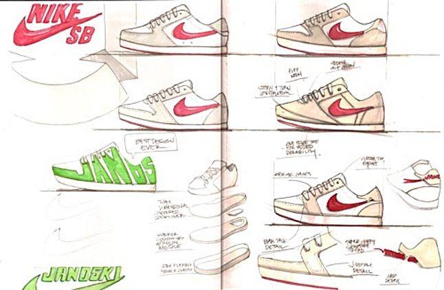 Stefan Janoski Interview Nike Sb 2