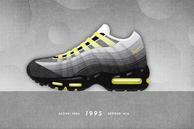Matt Stevens Virtual Shoe Museum 3 1