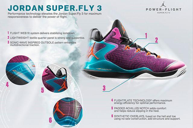 First Look Jordan Super Fly 3