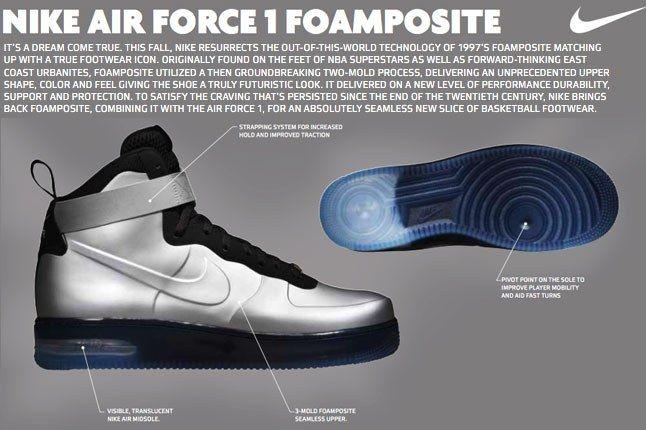Wbf Nike Air Force1 Foamposite 6 2