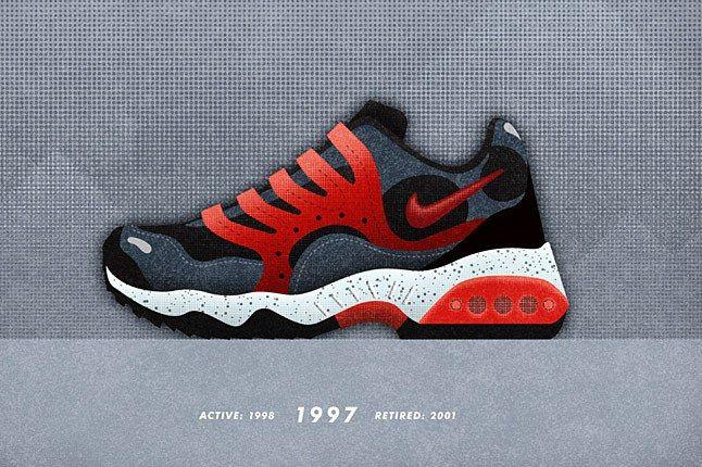 Matt Stevens Virtual Shoe Museum 2 1