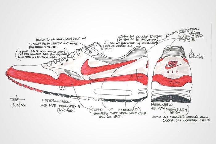 Nike Air Max 1 Og Air Max Day Thumb