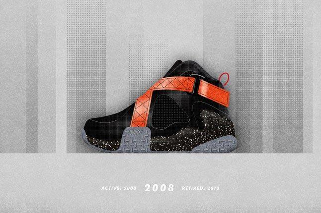 Matt Stevens Virtual Shoe Museum 9 1