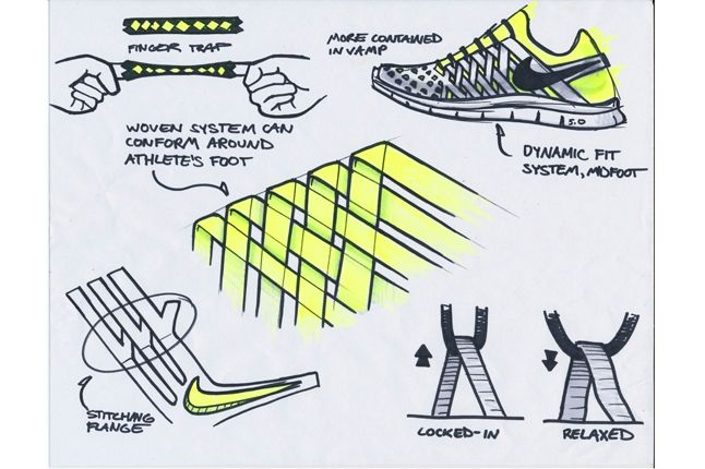Nike Free Trainer 5 0 Volt Neon Midfoot Design Sketches 1