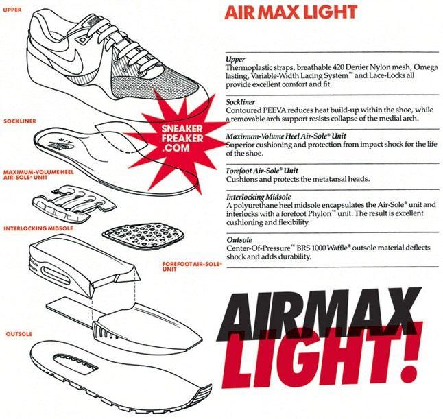 Air Max Light 1