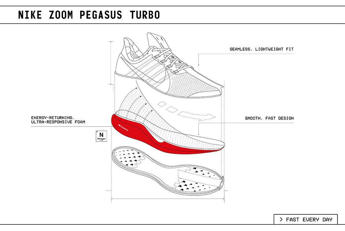 Zoom Pegasus Turbo 01 Original– Bw