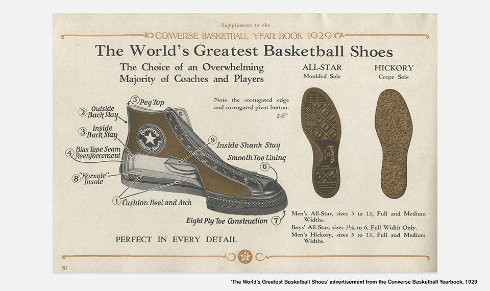 Converse Basketball History Web5
