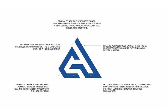Nike Zoom Freak 1 Giannis Antetokounmpo Logo Story