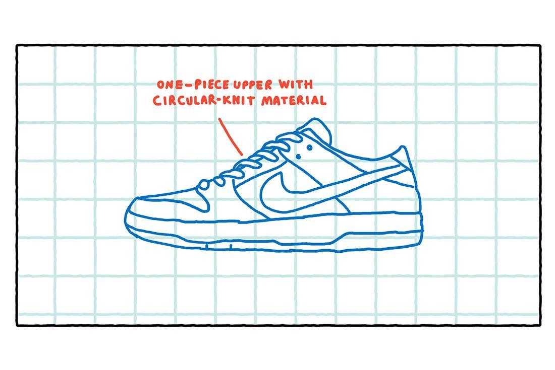 15 Th Annuversary Visual History Nike Sb Dunk 1
