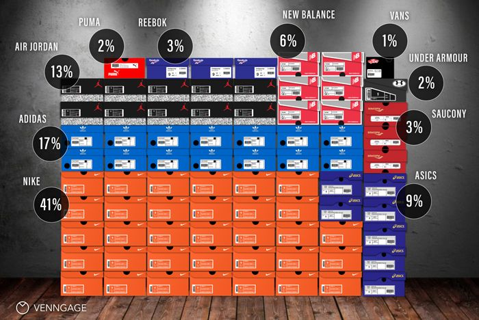 Sneakerhead Closet