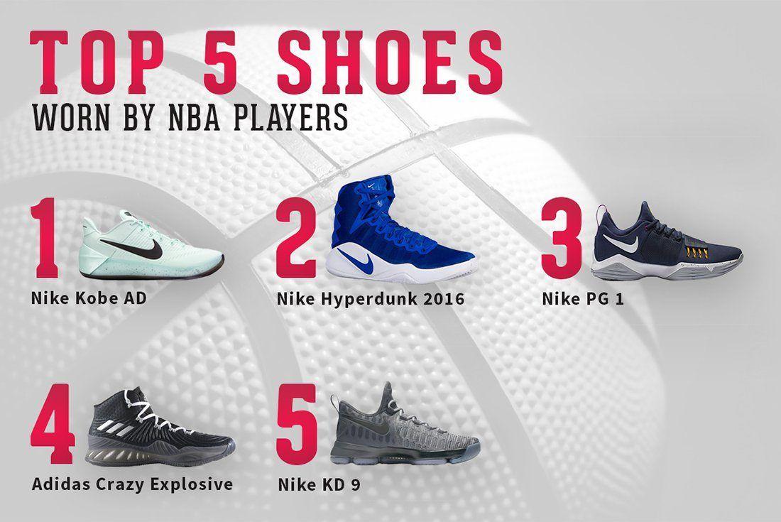 Versus Nba Sneakers 11
