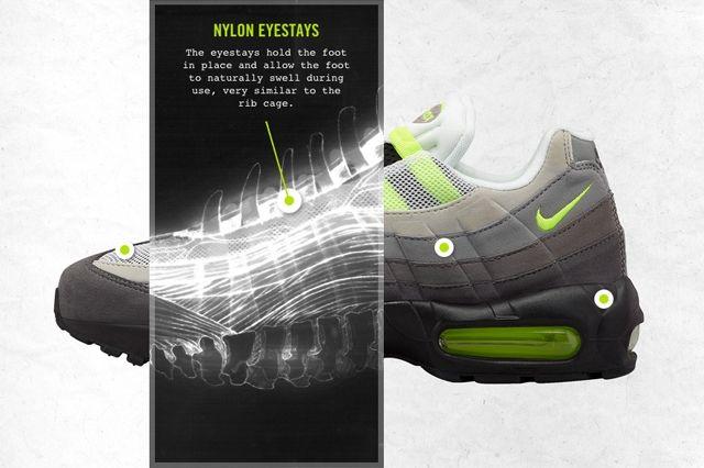 Nike Air Max 95 Anatomical 2