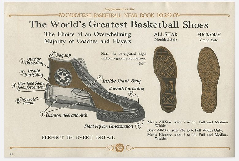 History Of Converse One Star Advertisement 1929