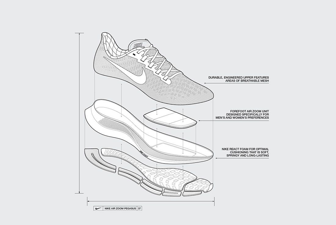 Nike Air Zoom Pegasus 37 Diagram