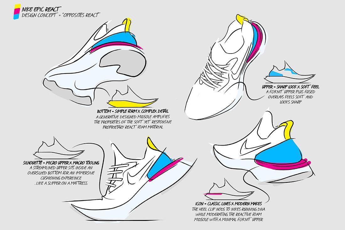 Material Matters Nike React 2