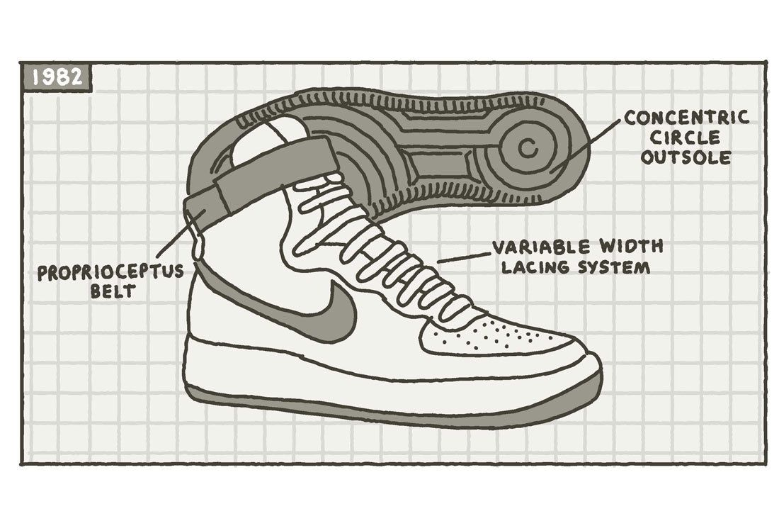 Air Force 1 Sole Material Matters Header