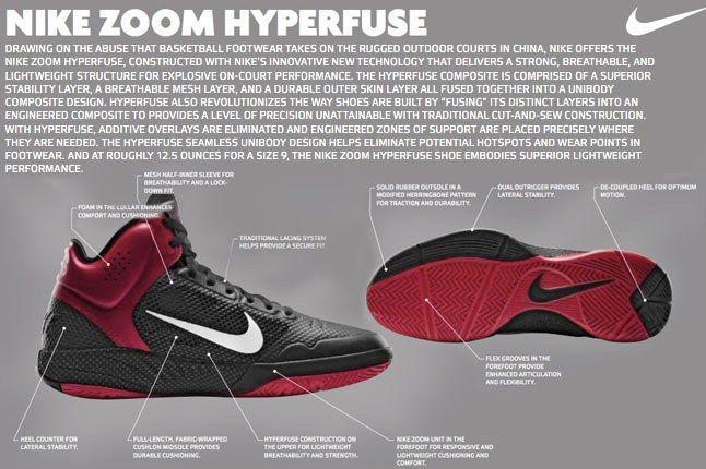 Wbf Nike Hyperfuse 17 2