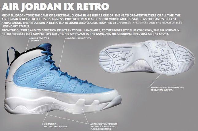 Wbf Air Jordan Ix Retro 6 1