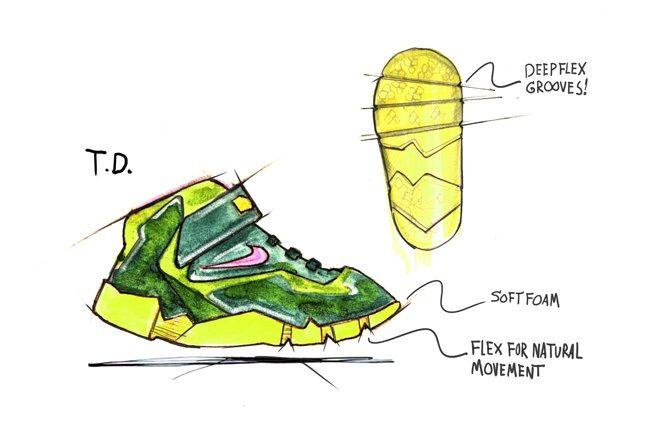 Nike Lebron 11 Kids T Rex 2
