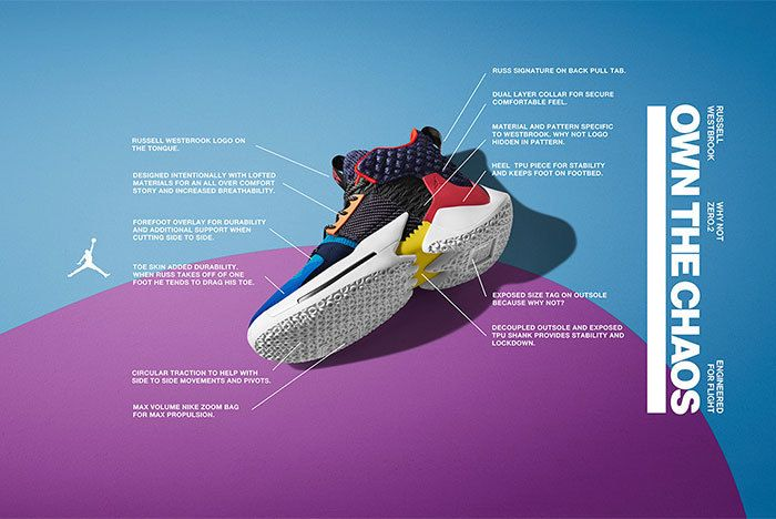Jordan Why Not Zer0 2 Future History Release Date