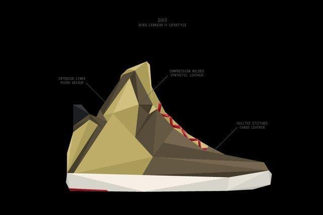 Nike Le Bron 11 Lifestyle Inspiration