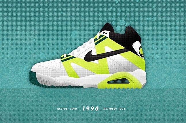 Matt Stevens Virtual Shoe Museum 4 1