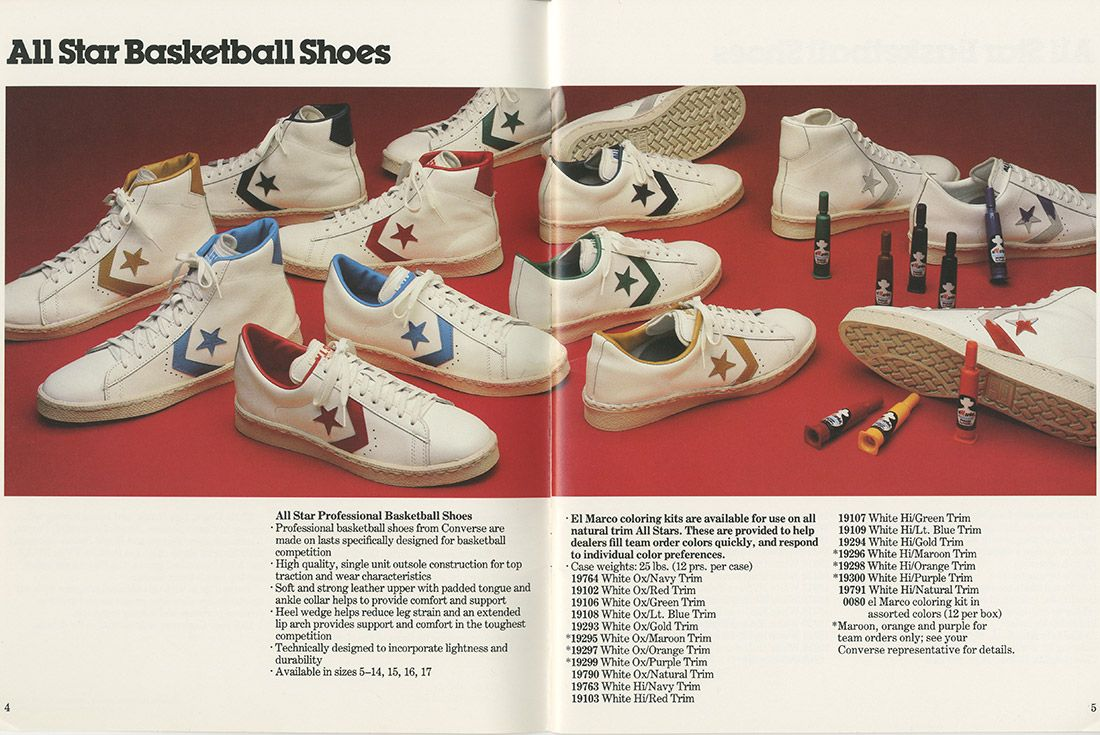 History Converse Pro Leather 1977