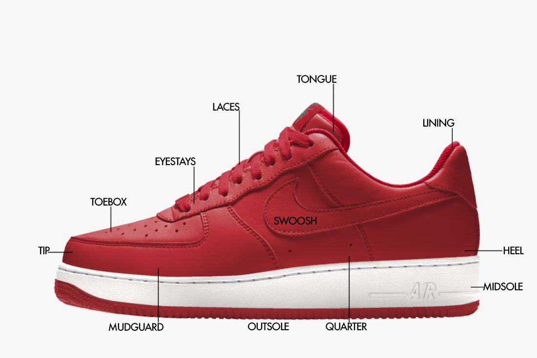 Nike Air Force 1 Lateral Labels