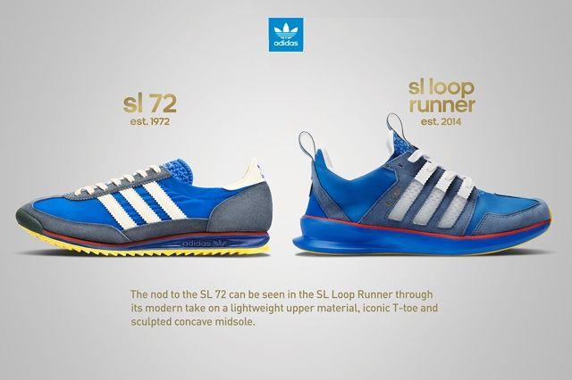 Adidas Originals Sl Loop Runner From 72 To 14 5