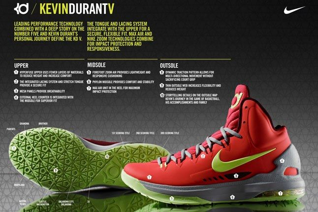 Nike Kevin Durant 5 1