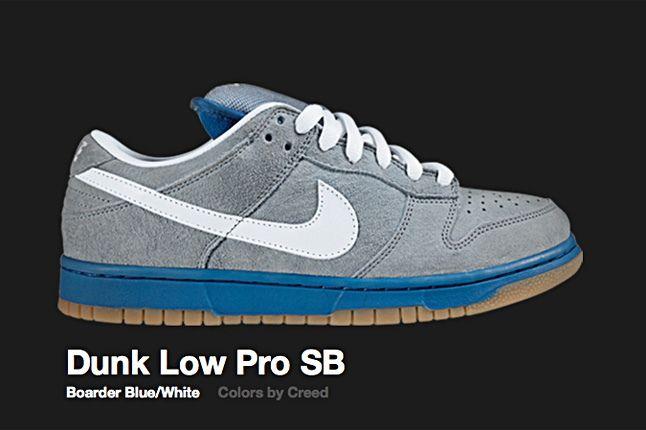 Nike Boarder Blue Dunk Low Pro Sb 2007 1