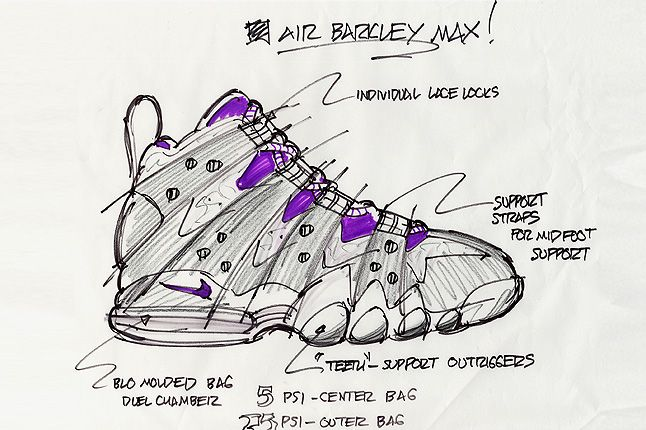 The Making Of The Nike Air Max2 Cb 13 1