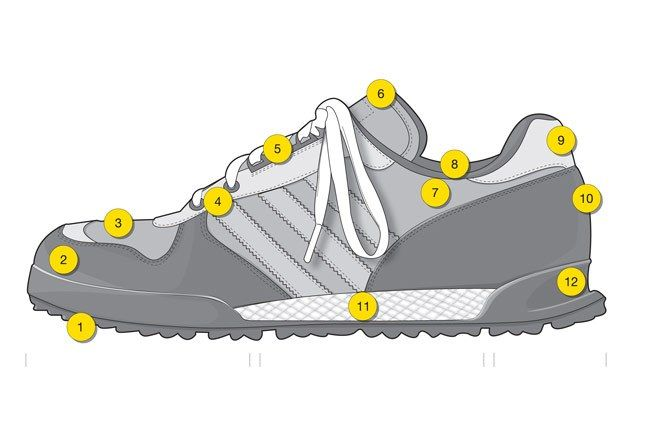 Sneaker Colouring Book 4 1