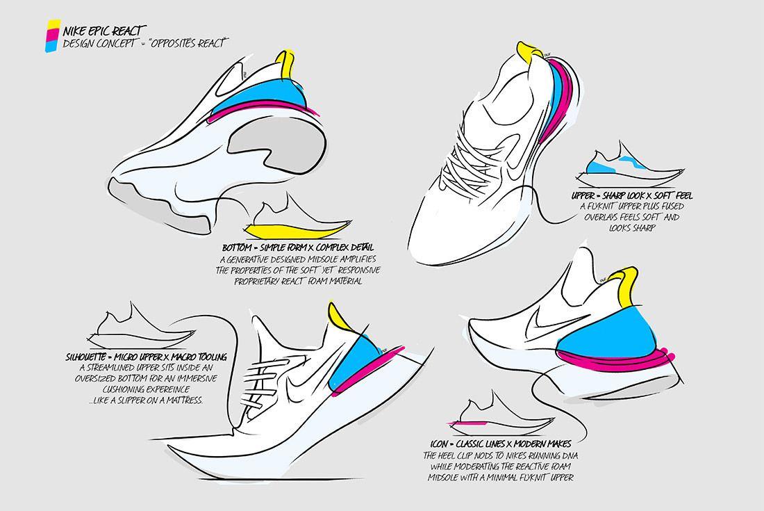 Nike Epic React Flyknit Sketch 1 76924 Sneaker Freaker