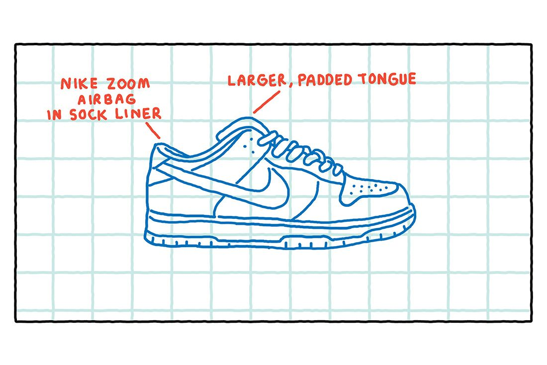 Nike Sb Dunk Low Blueprint