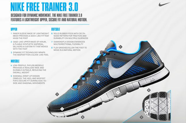 Nike Free Trainer 3 0 Specs 1