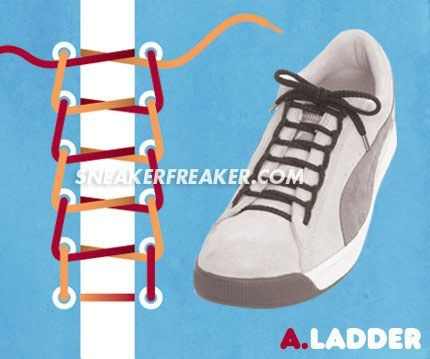 Guide To Lacing 1