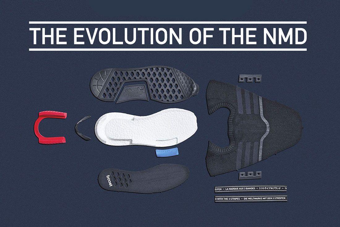 Nmdmain Sneaker Freaker