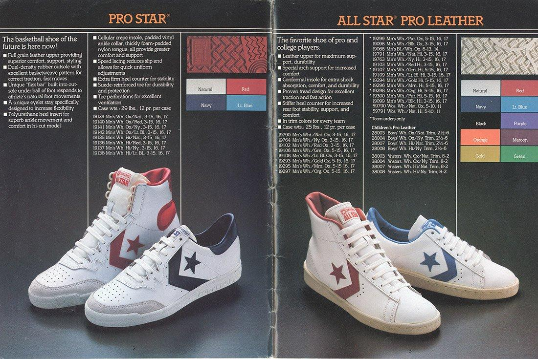 History Converse Pro Leather 1982