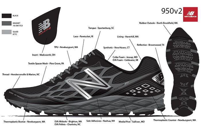 Nb Military Sneaker 950V2 2